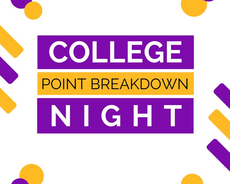 Point Breakdown: College Night 2017