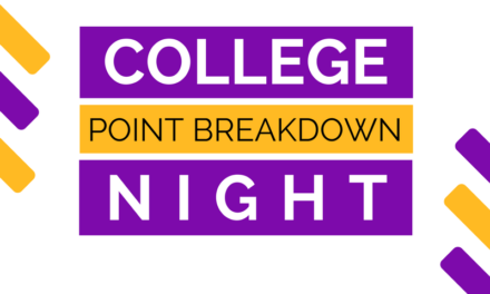 Point Breakdown: College Night 2017