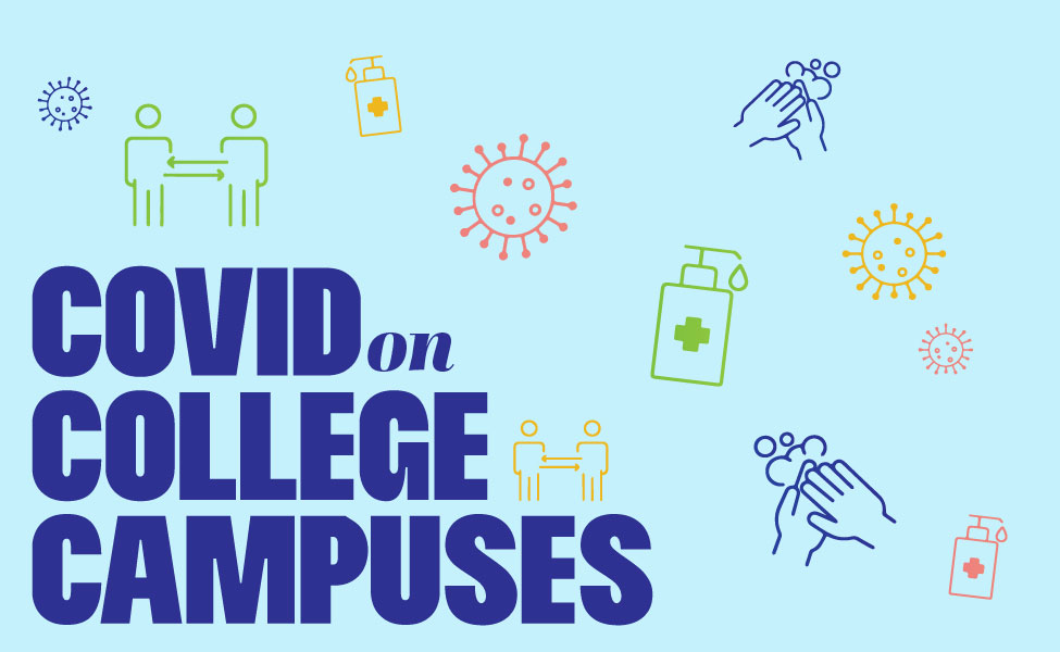 Graphic that says COVID on College campuses